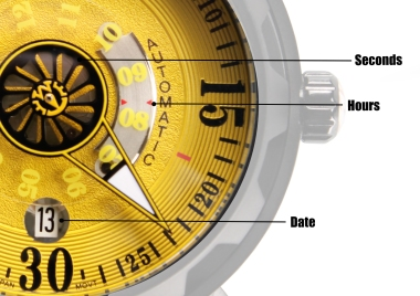 Dial(right)